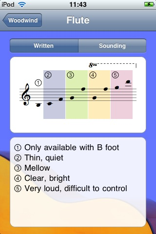 Alto: The Musical Instruments Guide